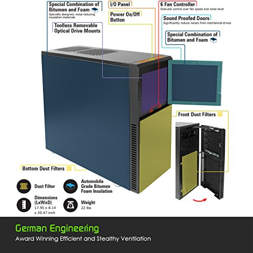 nanoxia deep silence 3 silent midi tower computer blog und ratgeber. Black Bedroom Furniture Sets. Home Design Ideas